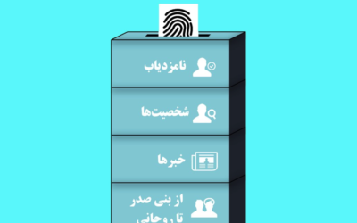 This App Lets Iranians Swipe Past Political Propaganda